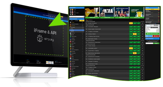 iFrame integration with other platforms